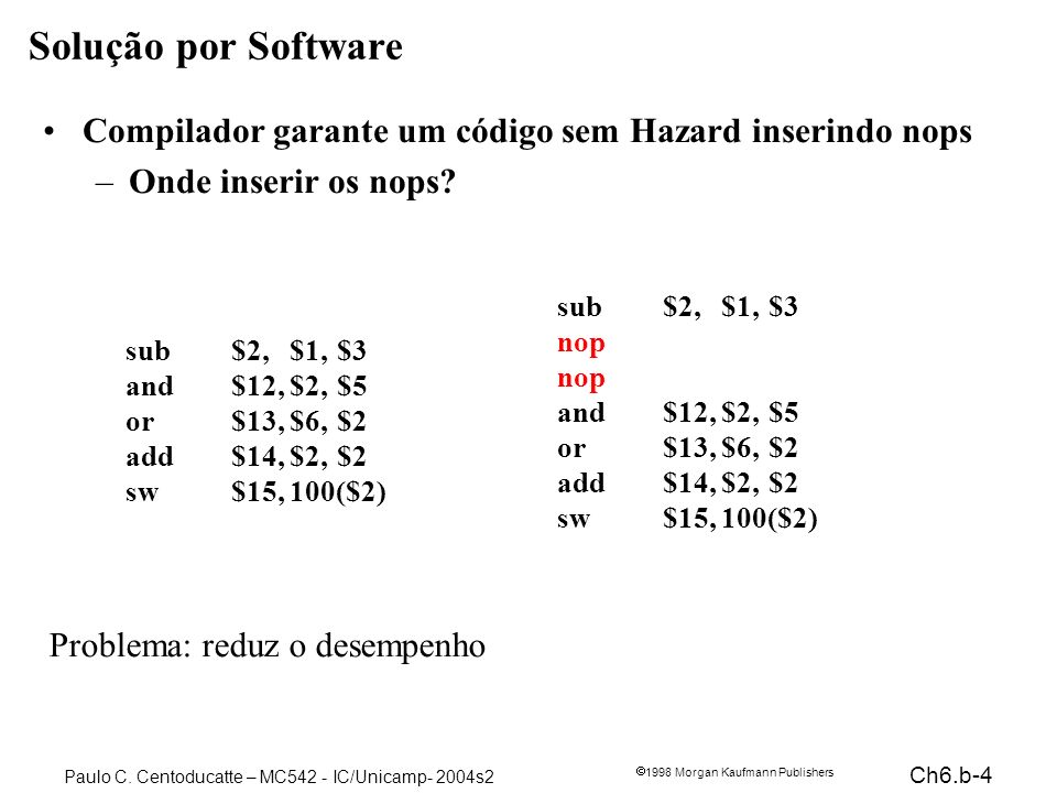 Solução por Software Compilador garante um código sem Hazard inserindo nops. Onde inserir os nops