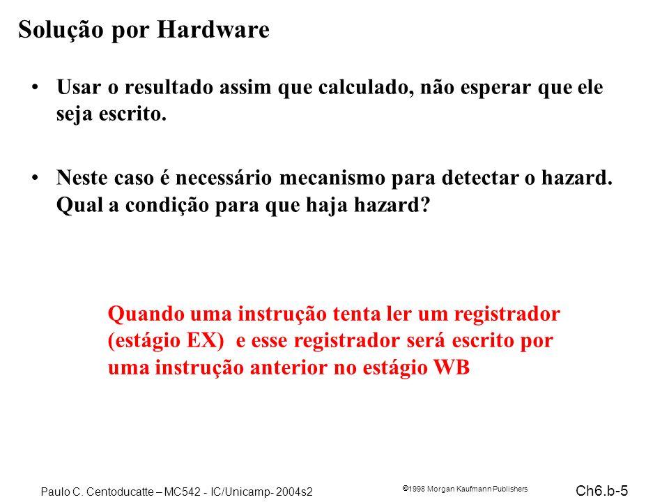 Solução por Hardware Usar o resultado assim que calculado, não esperar que ele seja escrito.