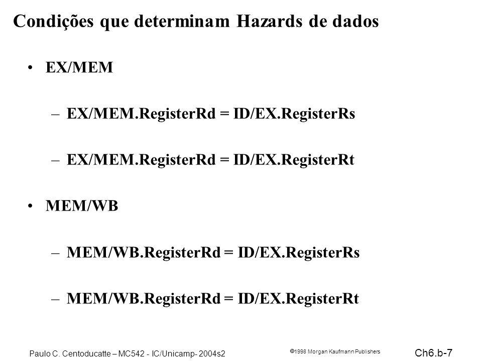 Condições que determinam Hazards de dados