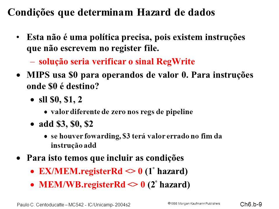 Condições que determinam Hazard de dados