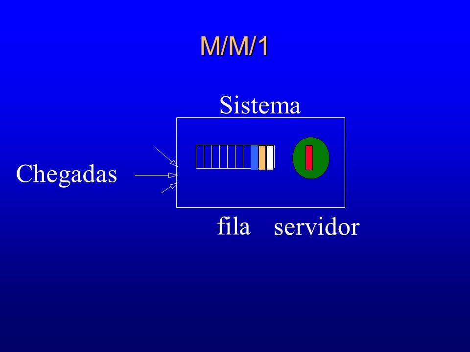 M/M/1 Sistema Chegadas fila servidor 44 57 66 63 63