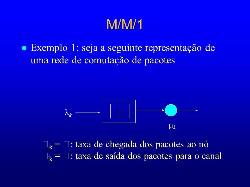 M/M/1 Exemplo 1: seja a seguinte representação de uma rede de comutação de pacotes.