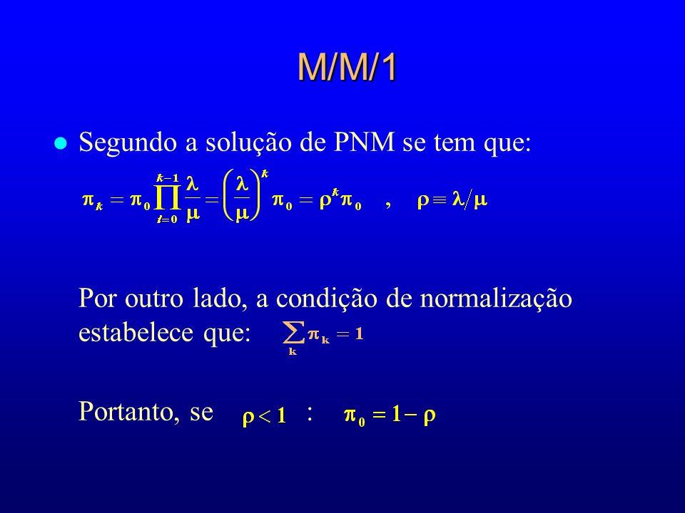 M/M/1 Segundo a solução de PNM se tem que: