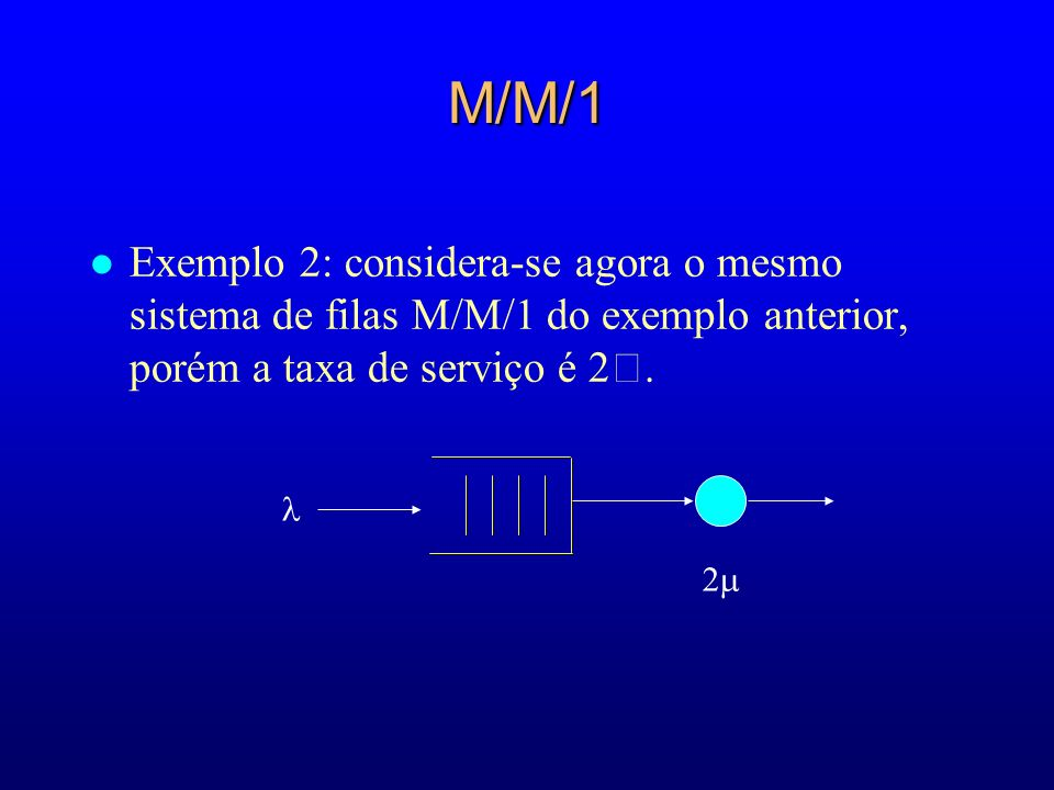 M/M/1Exemplo 2: considera-se agora o mesmo sistema de filas M/M/1 do exemplo anterior, porém a taxa de serviço é 2.