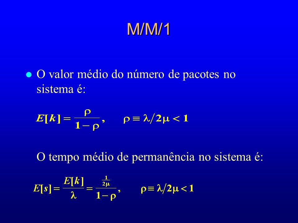 M/M/1 O valor médio do número de pacotes no sistema é: