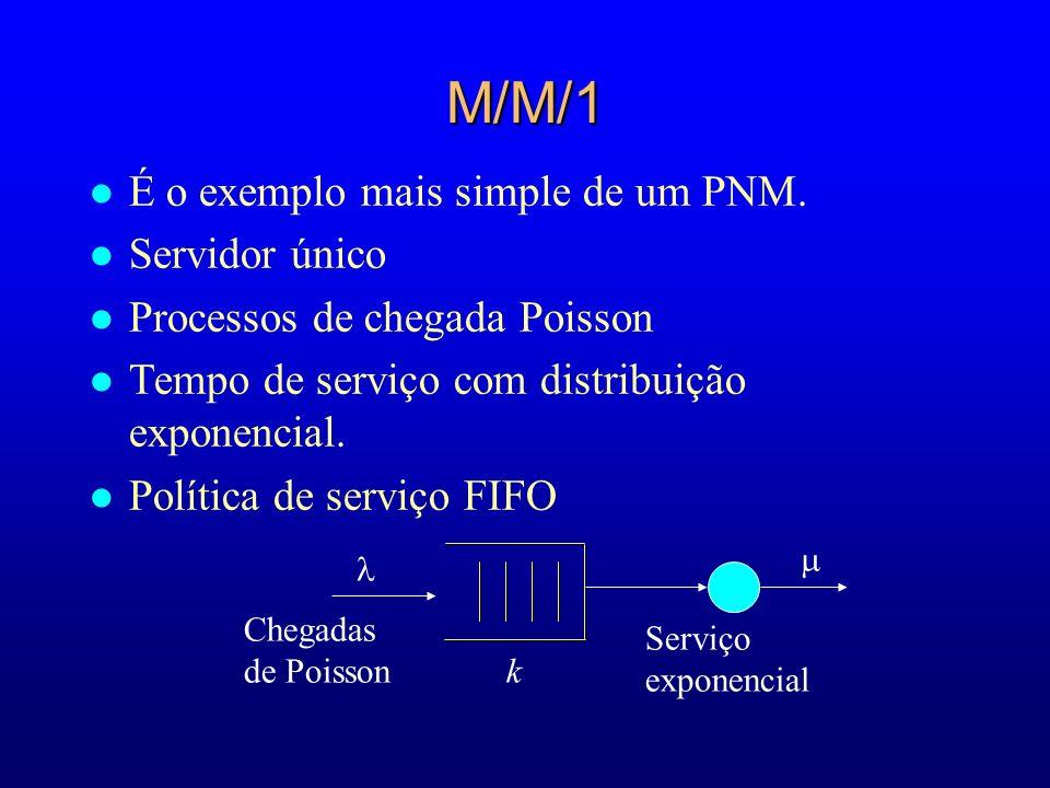 M/M/1 É o exemplo mais simple de um PNM. Servidor único