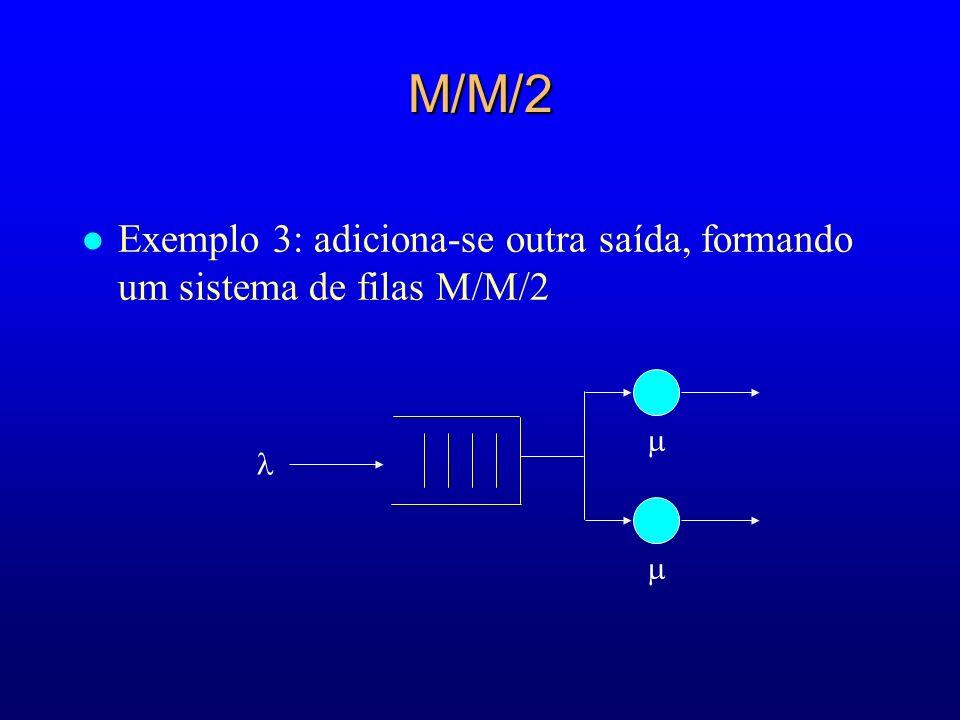 M/M/2Exemplo 3: adiciona-se outra saída, formando um sistema de filas M/M/2.    19. 66. 16. 78. 74.
