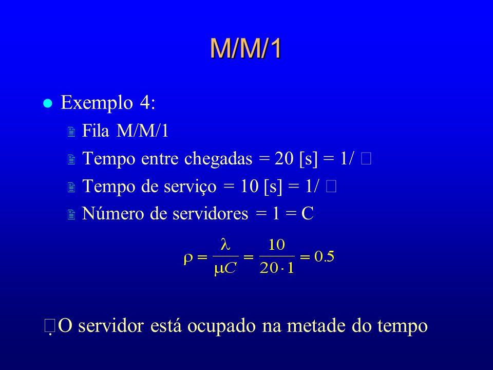 M/M/1 Exemplo 4: O servidor está ocupado na metade do tempo