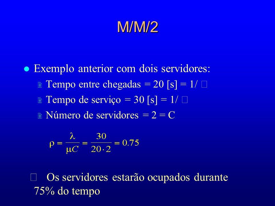 M/M/2 Exemplo anterior com dois servidores: