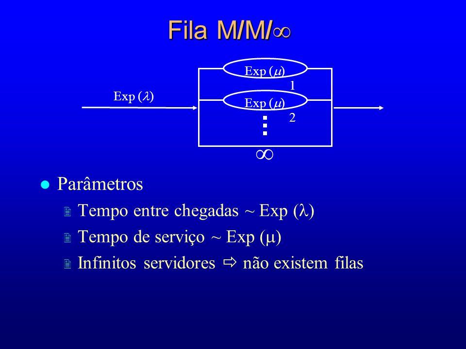 Fila M/M/  Parâmetros Tempo entre chegadas ~ Exp ()