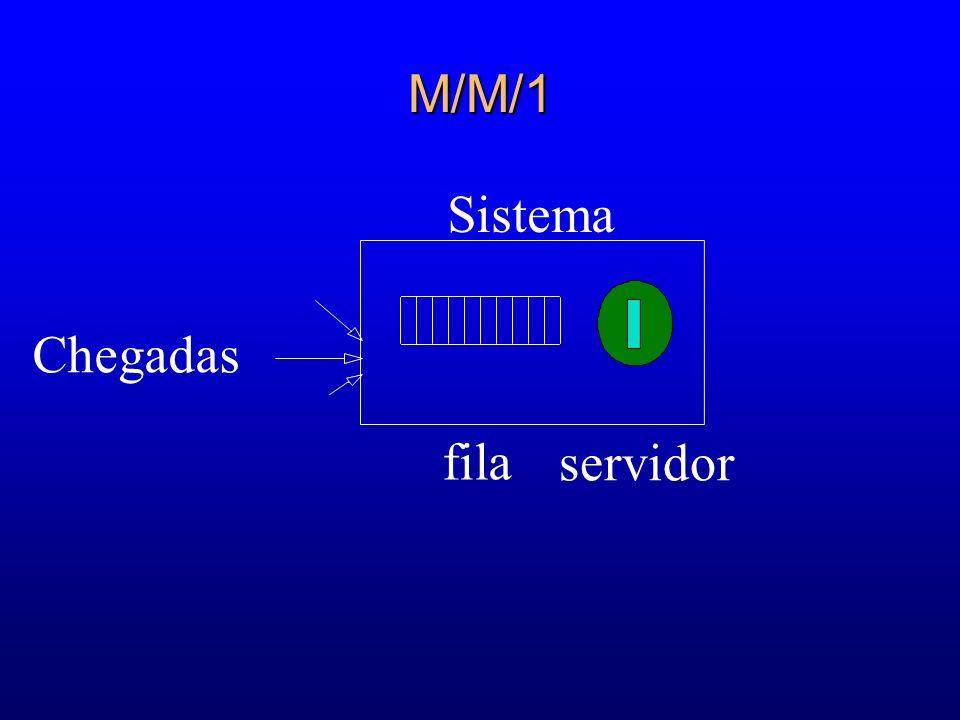M/M/1 Sistema Chegadas fila servidor 39 52 60 57 57