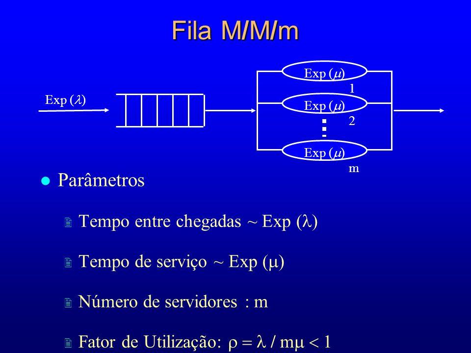 Fila M/M/m Parâmetros Tempo entre chegadas ~ Exp ()