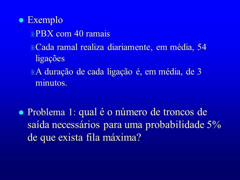 Exemplo PBX com 40 ramais. Cada ramal realiza diariamente, em média, 54 ligações. A duração de cada ligação é, em média, de 3 minutos.