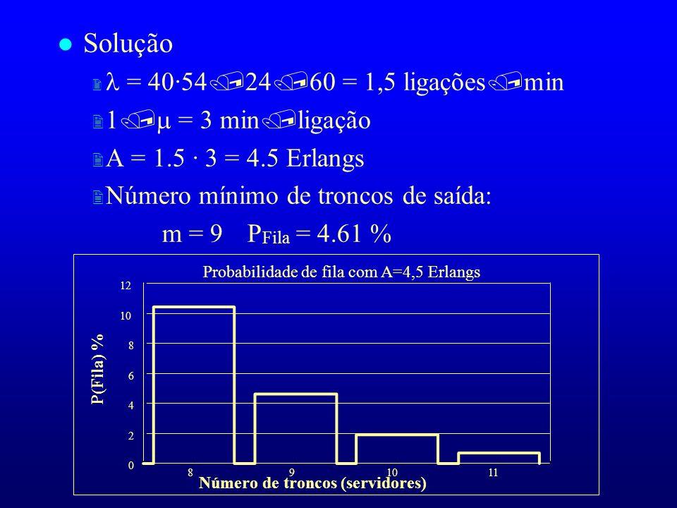 Probabilidade de fila com A=4,5 Erlangs