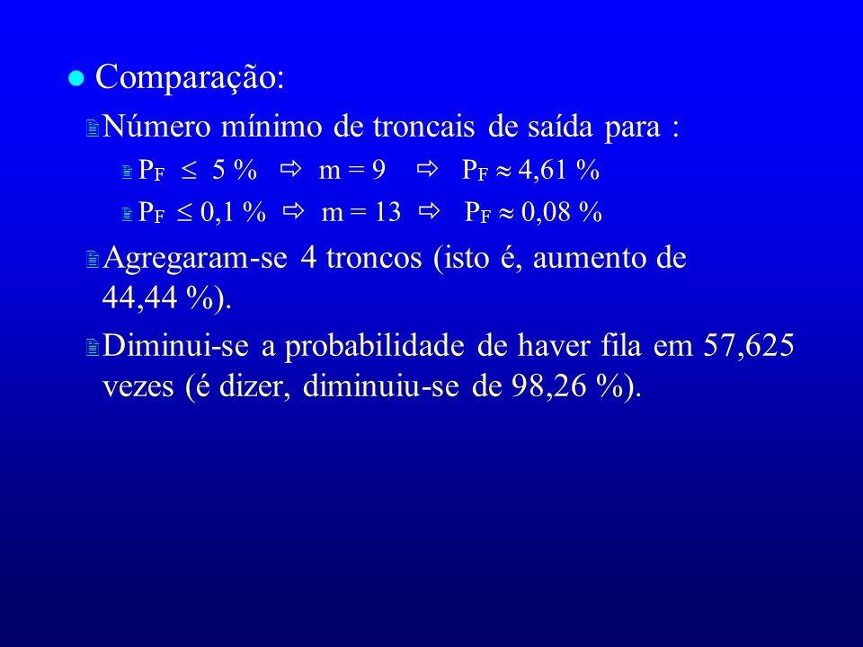 Comparação: Número mínimo de troncais de saída para :