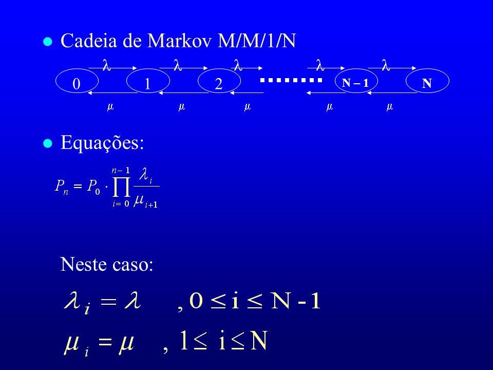 Cadeia de Markov M/M/1/N