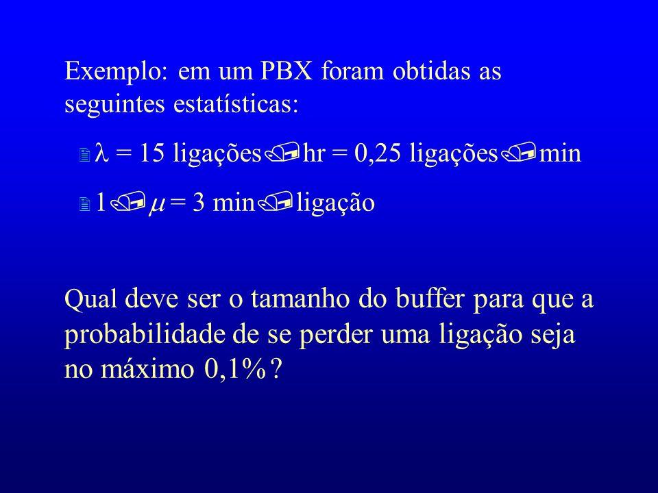 Exemplo: em um PBX foram obtidas as seguintes estatísticas: