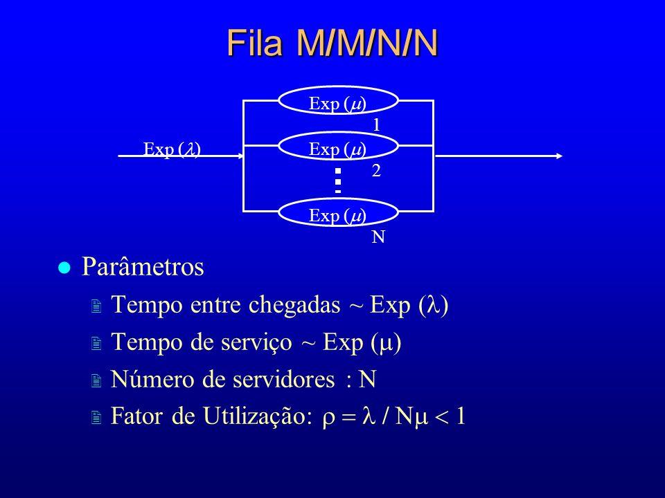Fila M/M/N/N Parâmetros Tempo entre chegadas ~ Exp ()