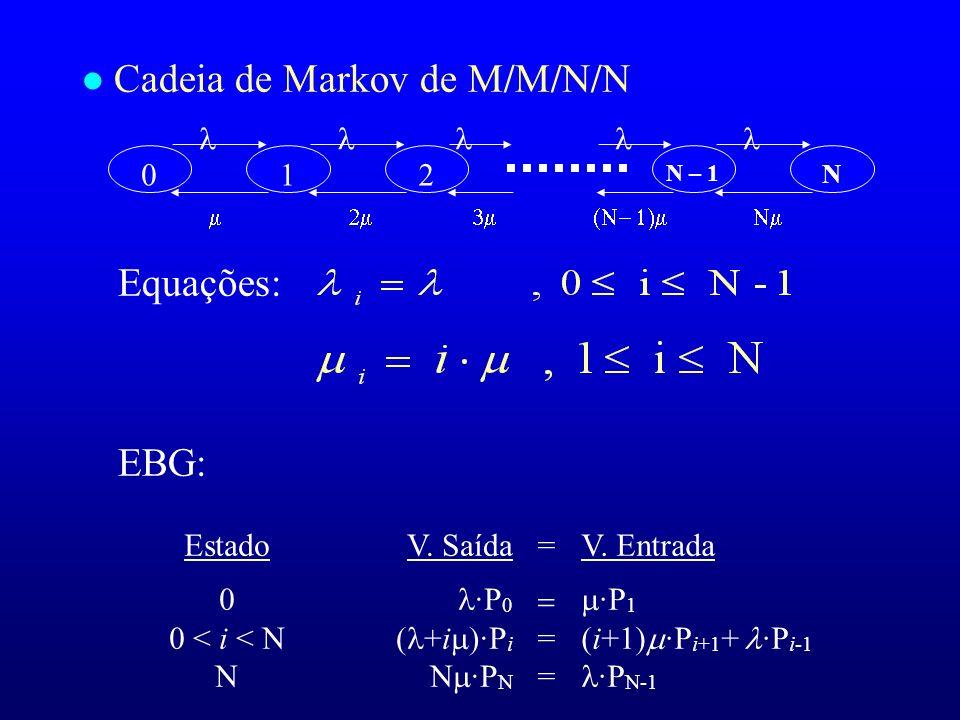 Cadeia de Markov de M/M/N/N