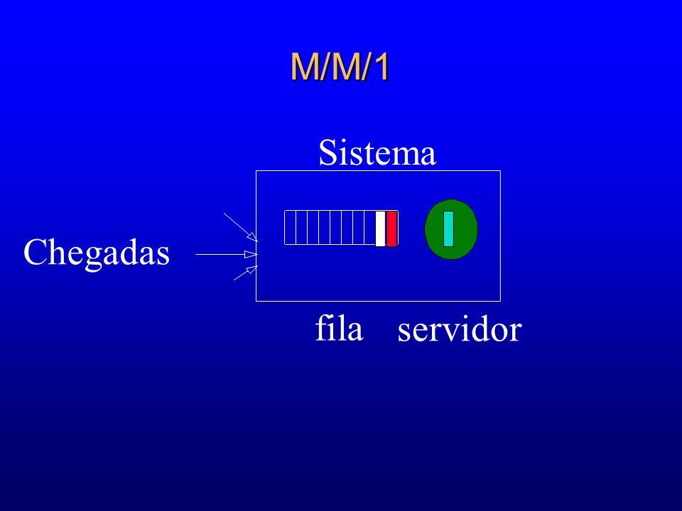 M/M/1 Sistema Chegadas fila servidor 41 54 62 59 59