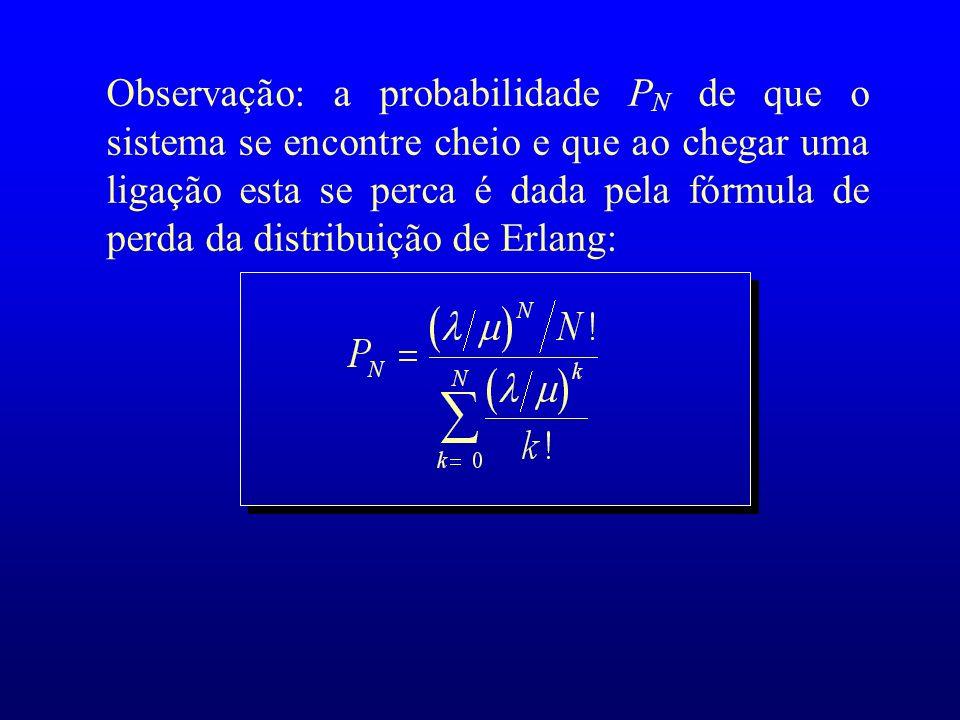Observação: a probabilidade PN de que o sistema se encontre cheio e que ao chegar uma ligação esta se perca é dada pela fórmula de perda da distribuição de Erlang: