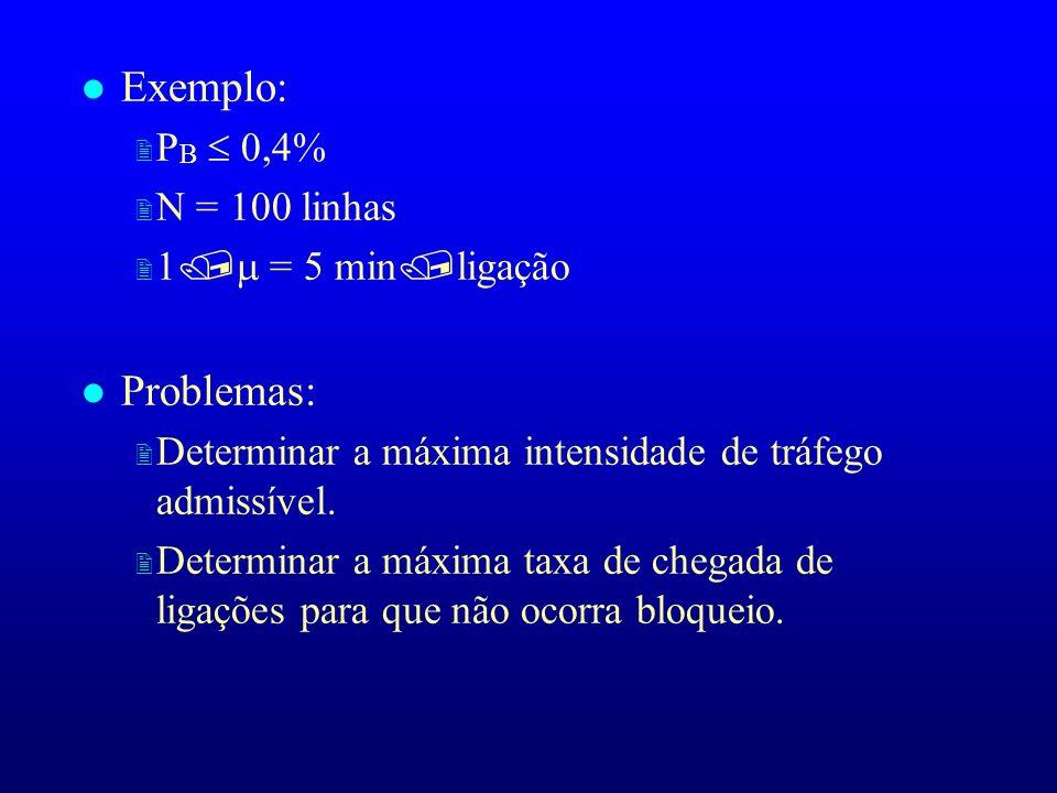 Exemplo: Problemas: PB  0,4% N = 100 linhas 1 = 5 minligação