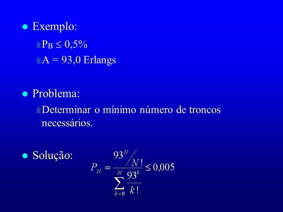 Exemplo: Problema: Solução: PB  0,5% A = 93,0 Erlangs