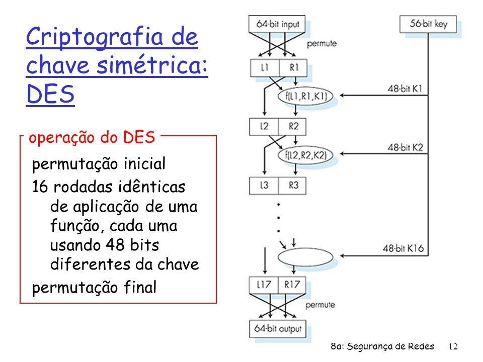 Criptografia de chave simétrica: DES