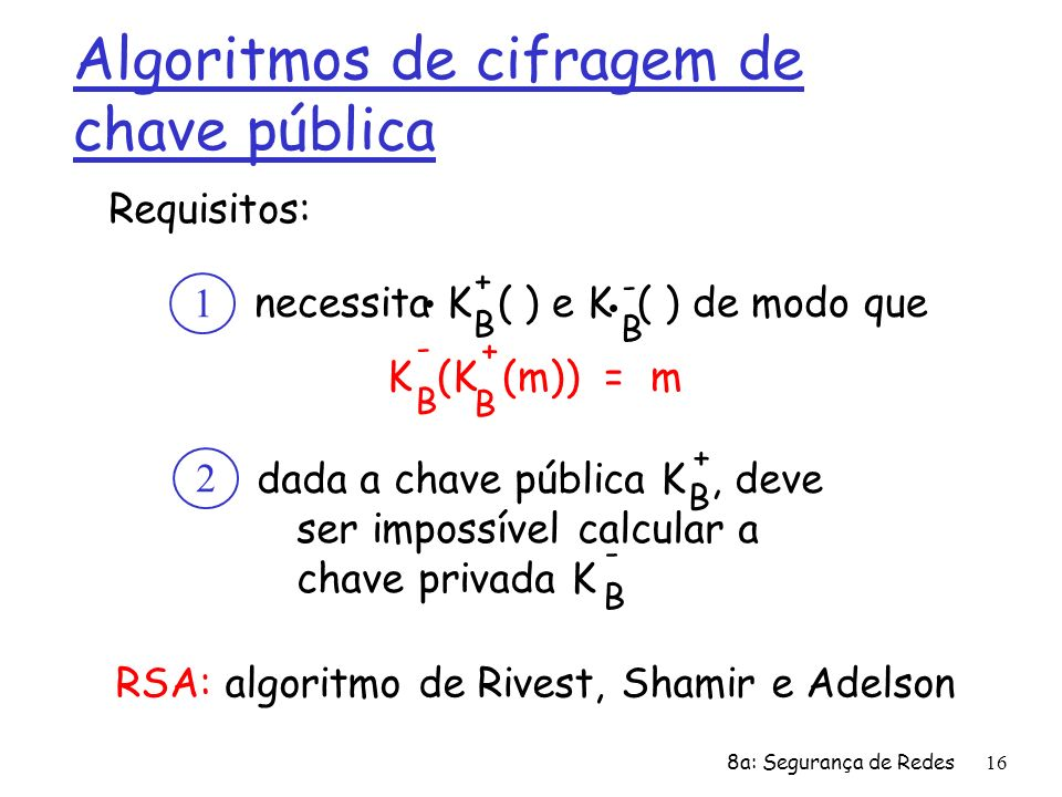 Algoritmos de cifragem de chave pública