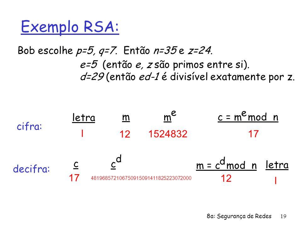 Bob escolhe p=5, q=7. Então n=35 e z=24.
