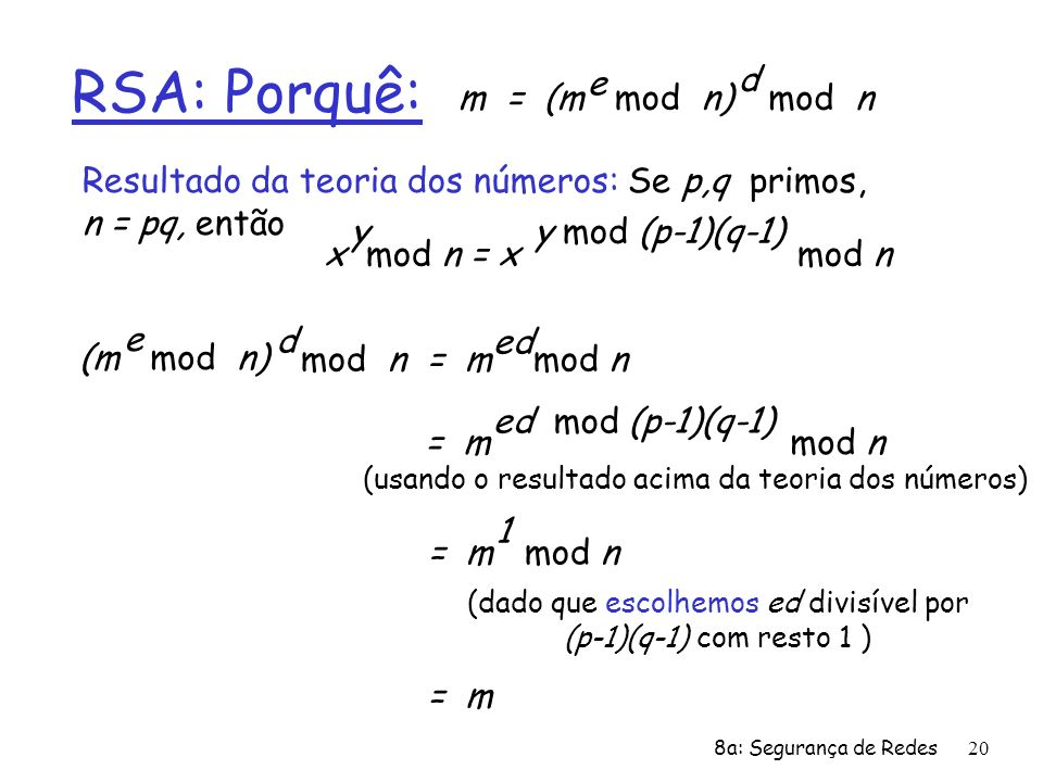 RSA: Porquê: m = (m mod n) e mod n d
