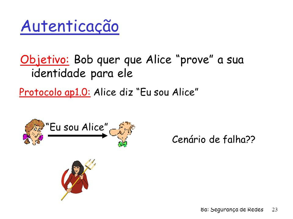 Protocolo ap1.0: Alice diz Eu sou Alice