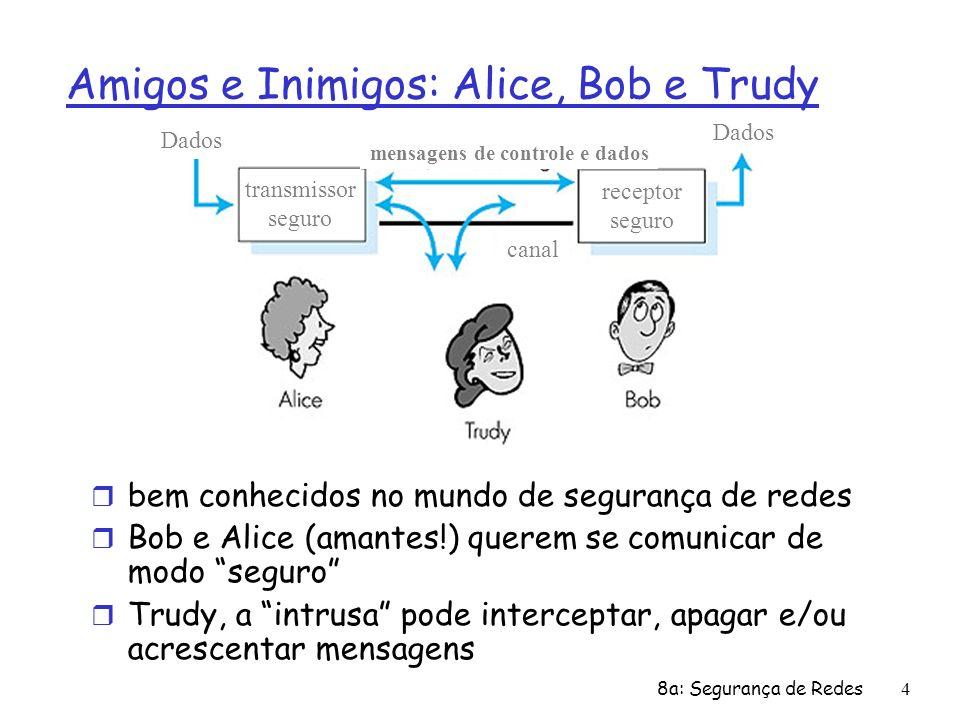 Amigos e Inimigos: Alice, Bob e Trudy
