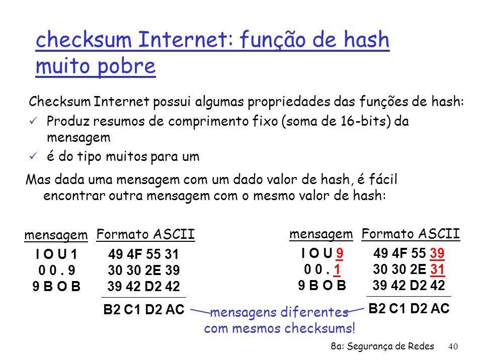 checksum Internet: função de hash muito pobre