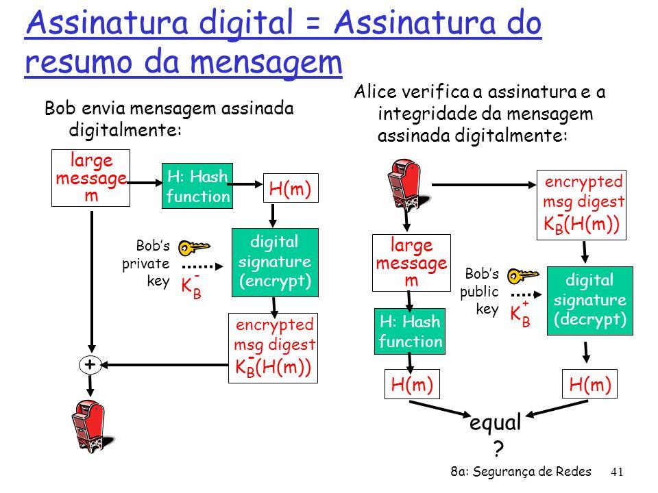 Assinatura digital = Assinatura do resumo da mensagem