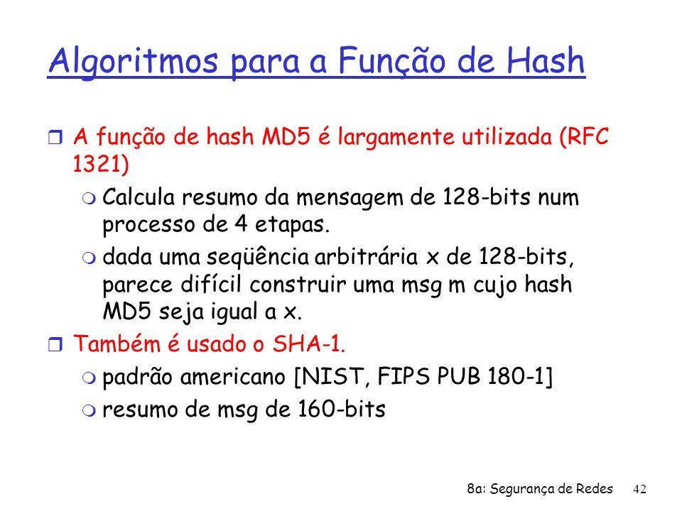 Algoritmos para a Função de Hash