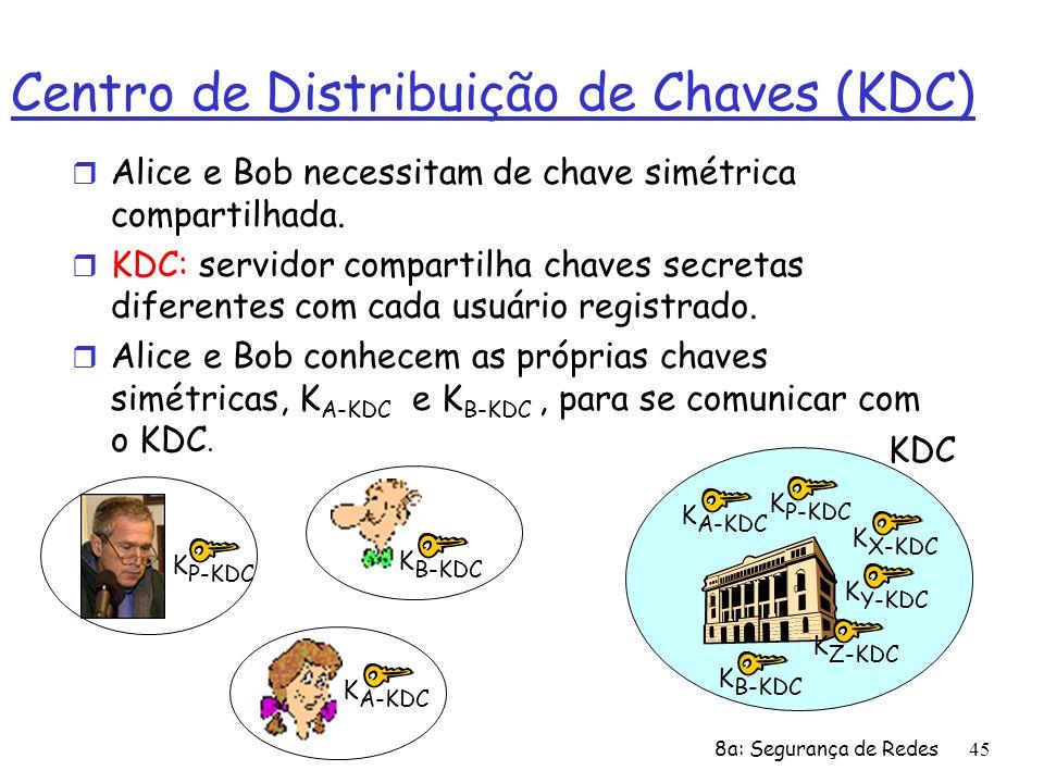 Centro de Distribuição de Chaves (KDC)