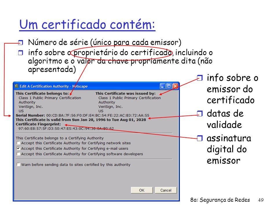 Um certificado contém: