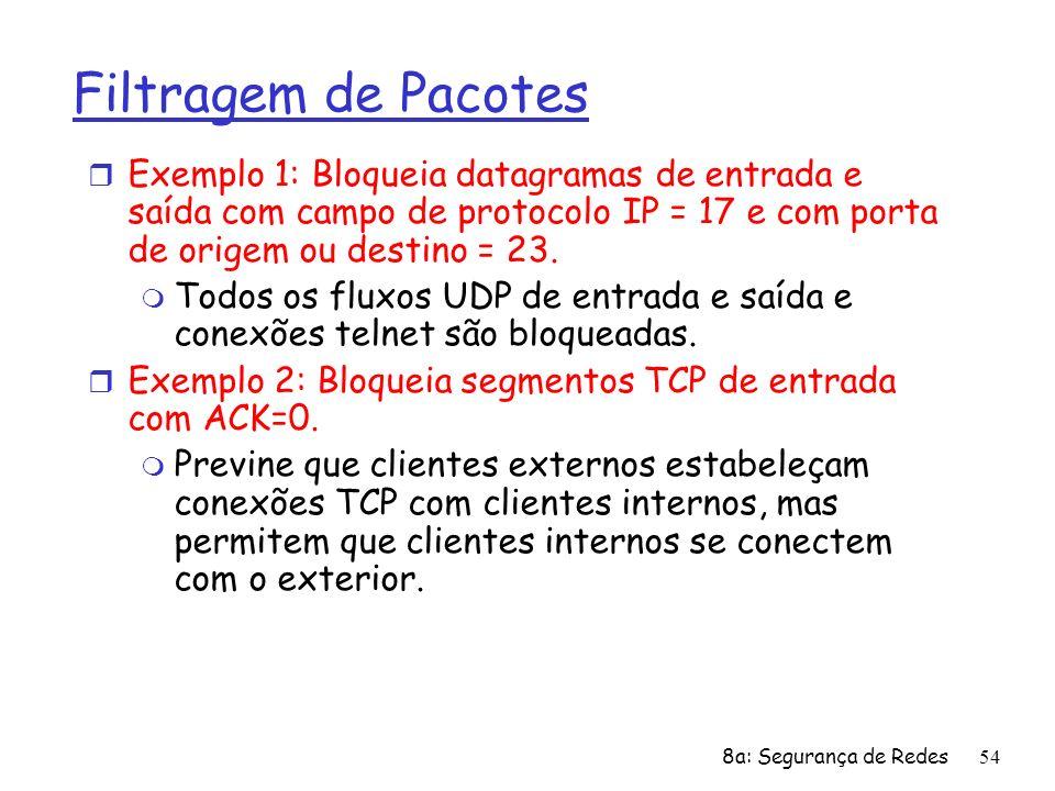 Filtragem de Pacotes Exemplo 1: Bloqueia datagramas de entrada e saída com campo de protocolo IP = 17 e com porta de origem ou destino = 23.