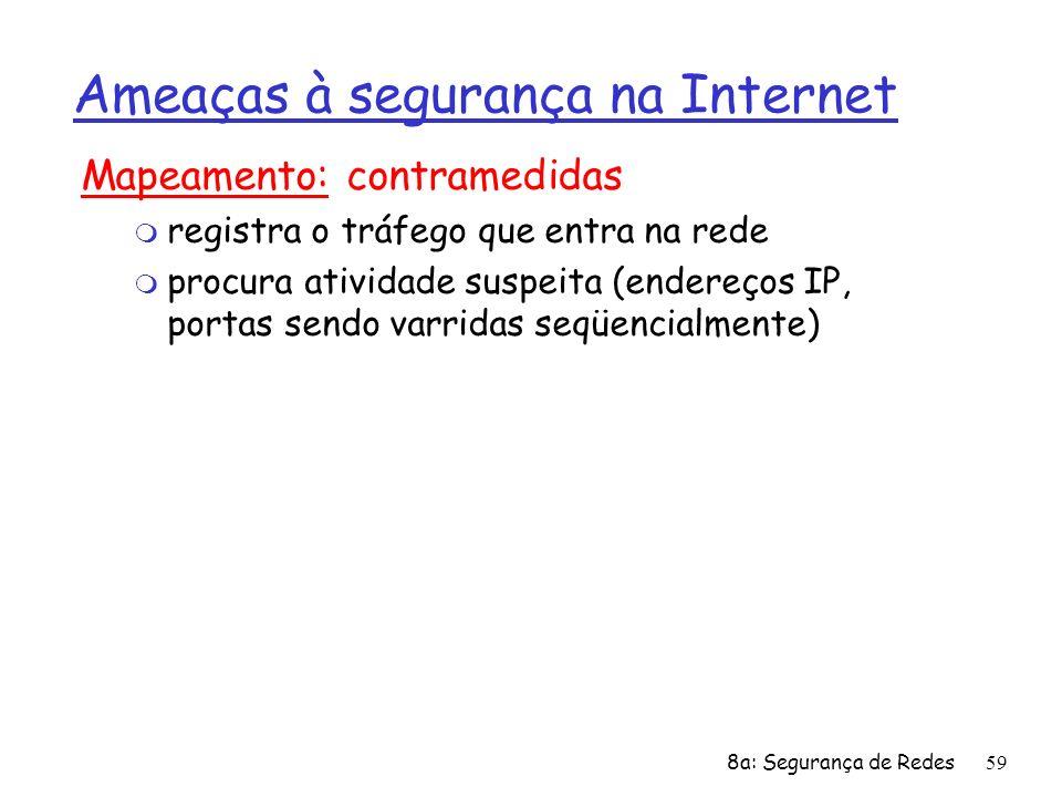 Ameaças à segurança na Internet