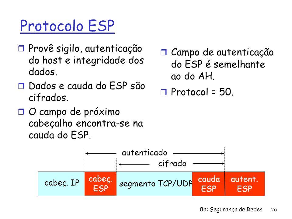 Protocolo ESP Provê sigilo, autenticação do host e integridade dos dados. Dados e cauda do ESP são cifrados.