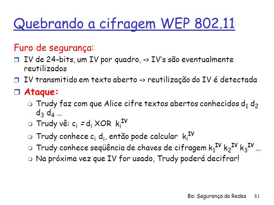 Quebrando a cifragem WEP 802.11
