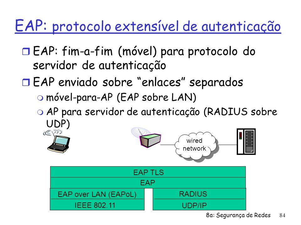 EAP: protocolo extensível de autenticação