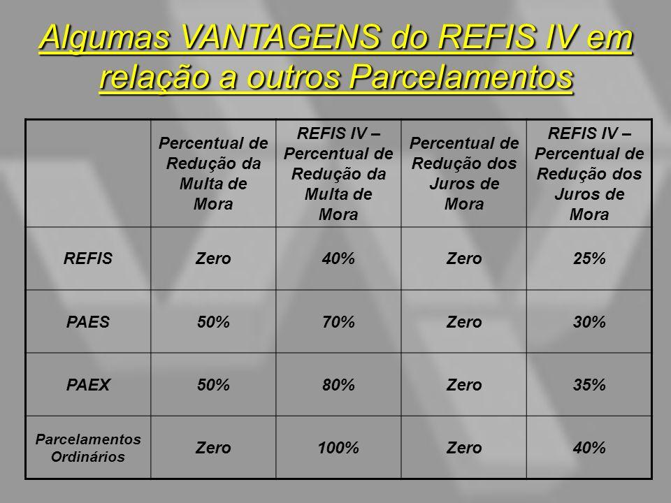 Algumas VANTAGENS do REFIS IV em relação a outros Parcelamentos