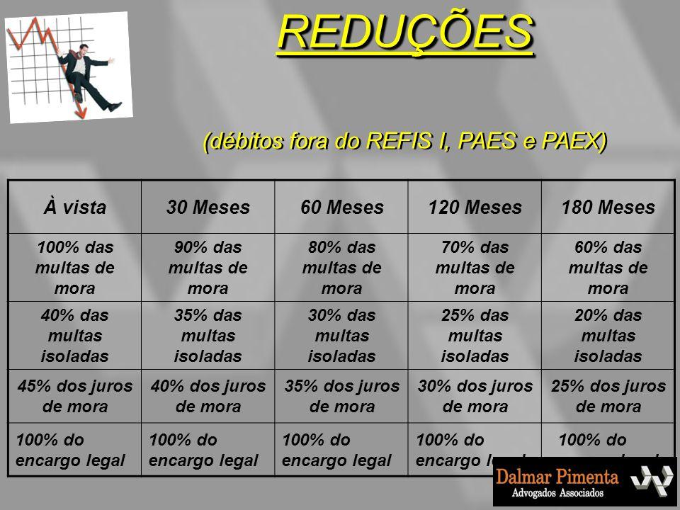 REDUÇÕES (débitos fora do REFIS I, PAES e PAEX)