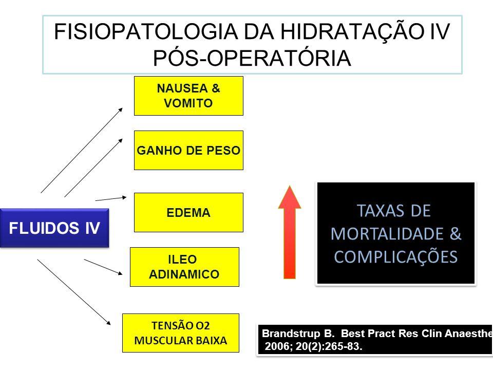FISIOPATOLOGIA DA HIDRATAÇÃO IV PÓS-OPERATÓRIA