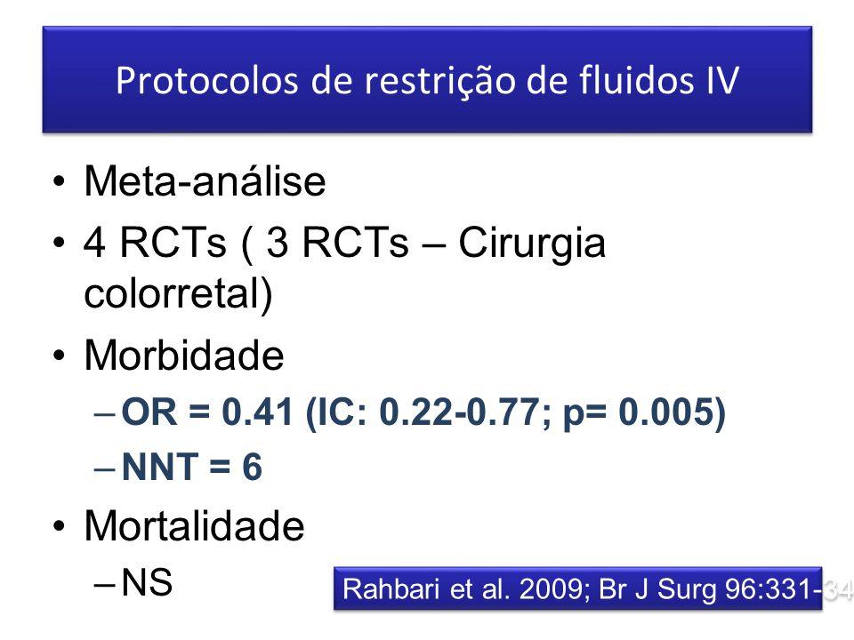 Protocolos de restrição de fluidos IV