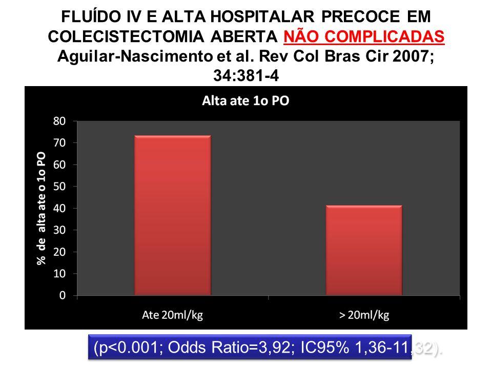 FLUÍDO IV E ALTA HOSPITALAR PRECOCE EM COLECISTECTOMIA ABERTA NÃO COMPLICADAS Aguilar-Nascimento et al. Rev Col Bras Cir 2007; 34:381-4