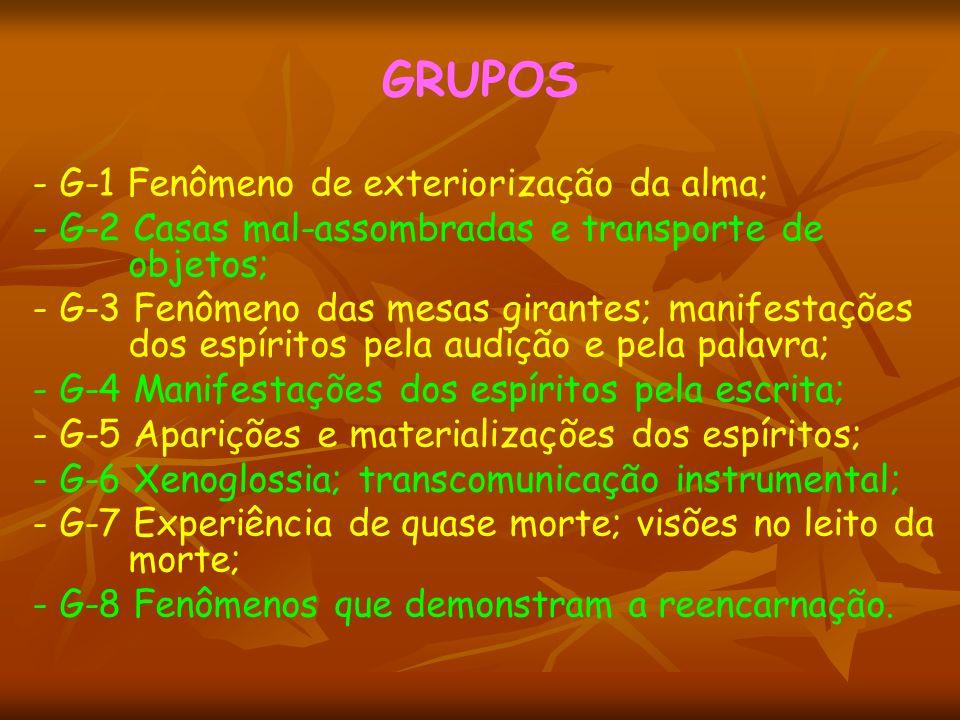 GRUPOS - G-1 Fenômeno de exteriorização da alma;