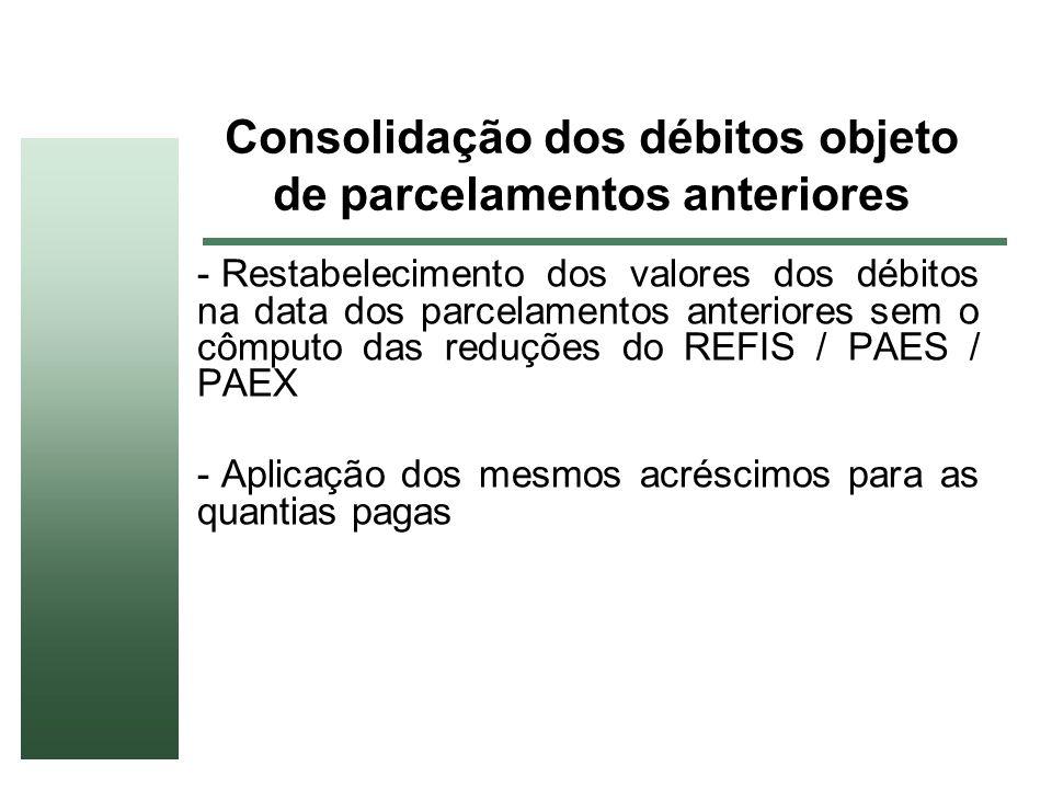 Consolidação dos débitos objeto de parcelamentos anteriores